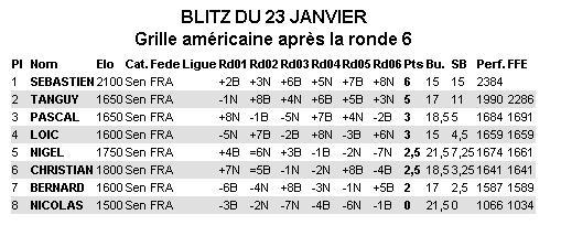 blitz-23-01-2016
